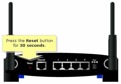 Passwort zurück setzen am Router